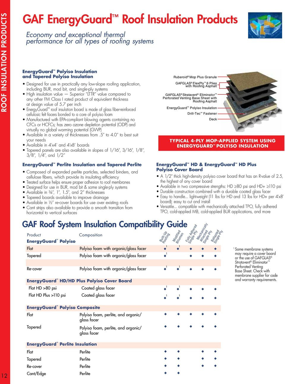 Gaf Iso R Value Chart - Roofing system solutions brochure pdf - ayucar