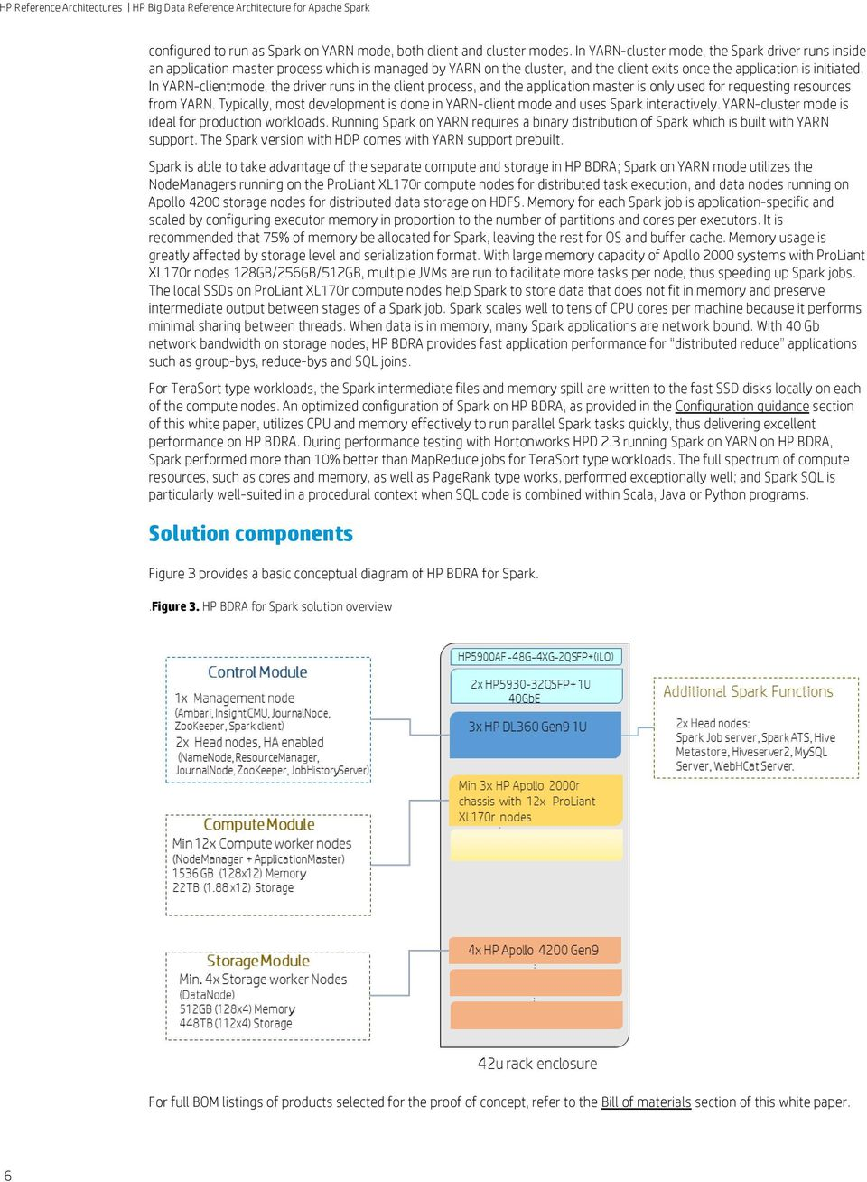 HP Big Data Reference Architecture for Apache Spark - PDF