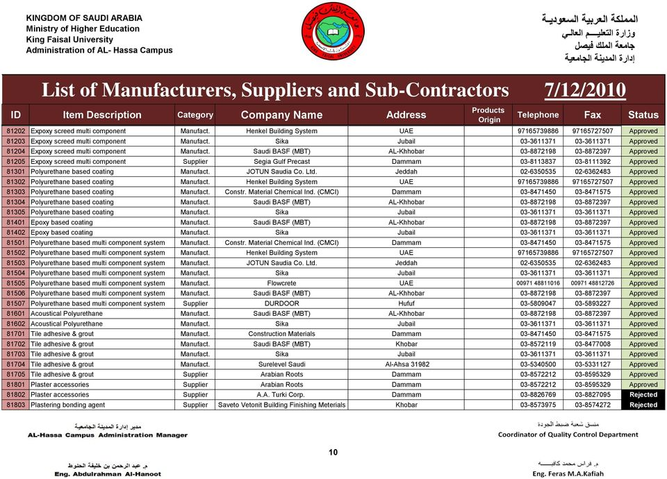 List of Manufacturers, Suppliers and Sub-Contractors 7/12/ PDF