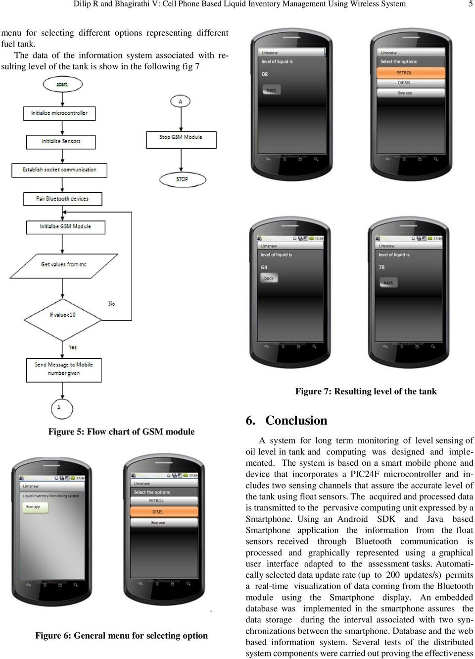 Cell Phone Based Liquid Inventory Management Using Wireless System Pdf Electronic Devices And Circuits By Rajiv Tiwari General Menu For Selecting Option 6 Conclusion A Long Term Monitoring Of