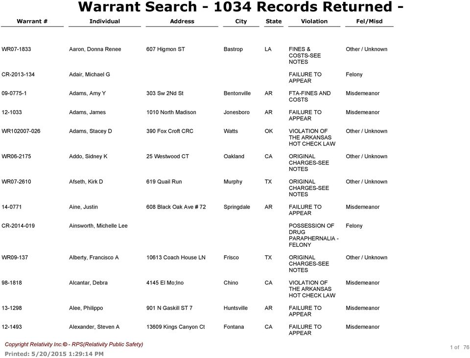 Warrant Search Records Returned - - PDF
