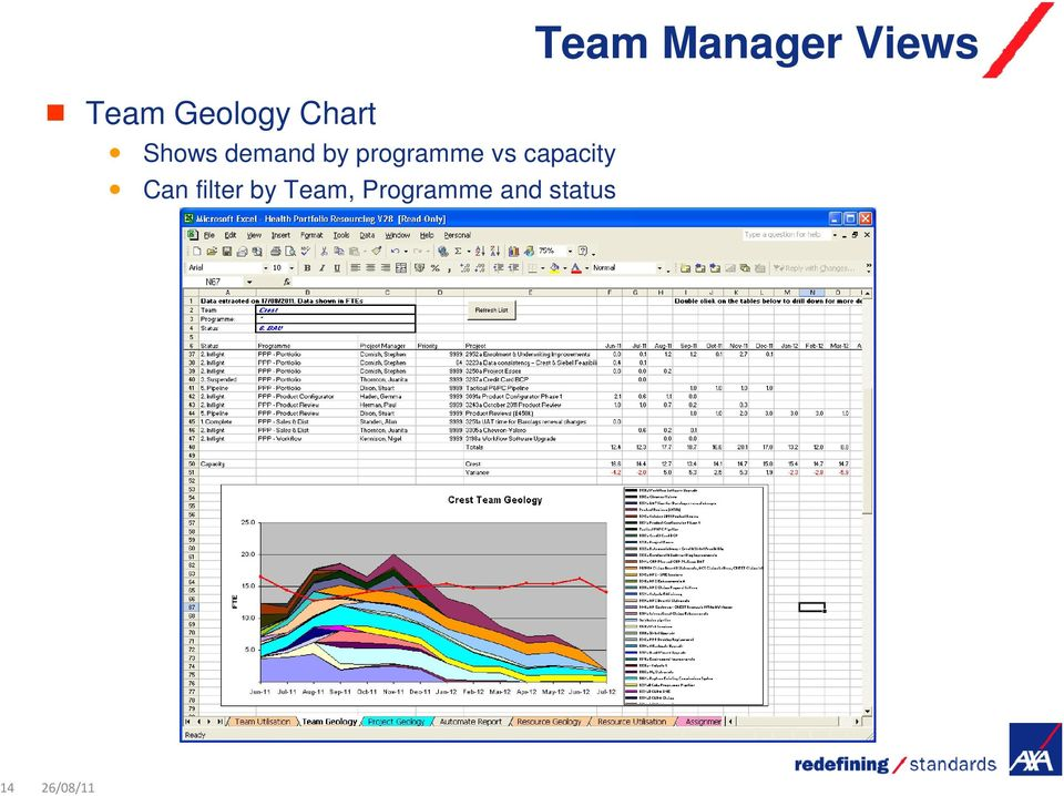 capacity Can filter by Team,