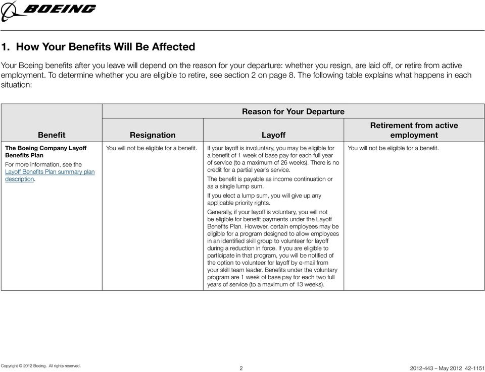 Summary of Your Benefits When You Leave The Boeing Company - PDF