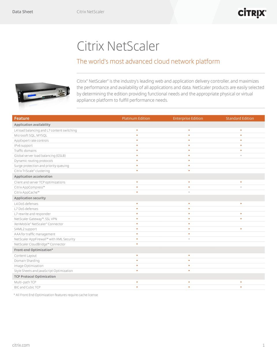 Citrix NetScaler  The world s most advanced cloud network platform - PDF