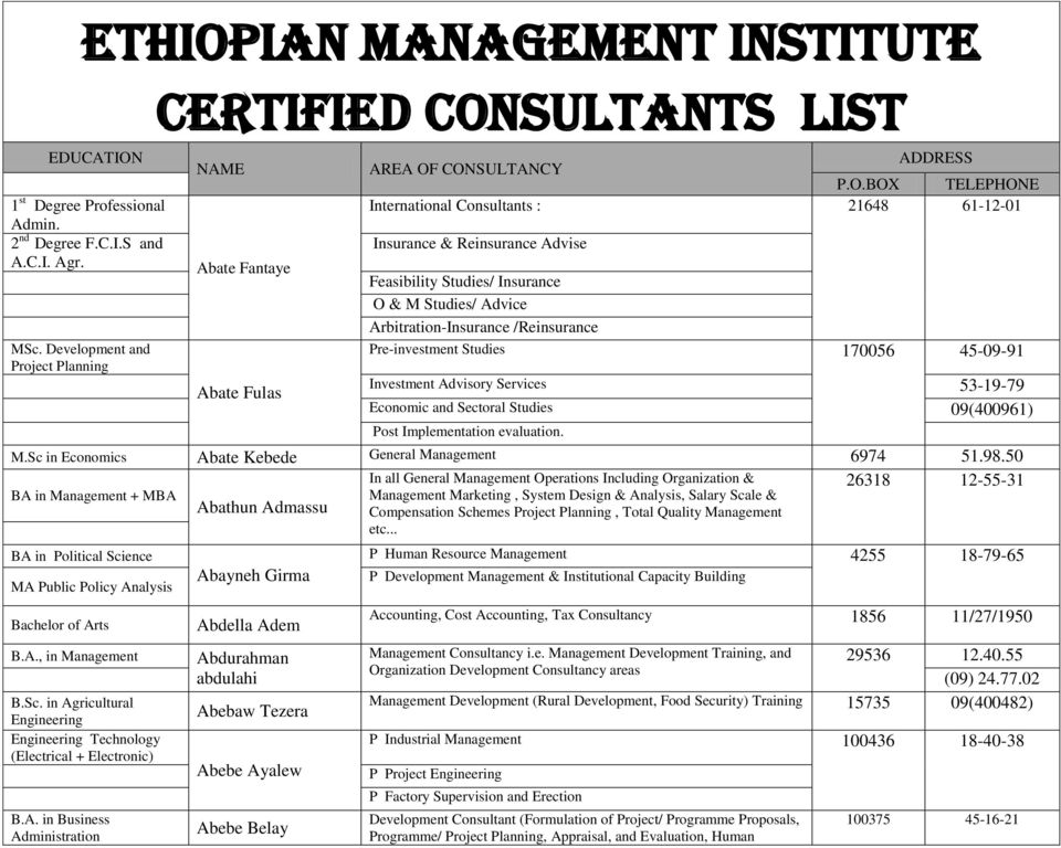 ETHIOPIAN MANAGEMENT INSTITUTE  Certified Consultants List - PDF