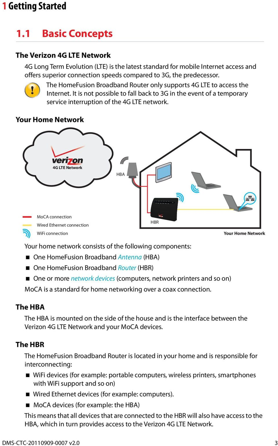 Lte Internet Installed Pdf Wired Broadband Diagram The Homefusion Router Only Supports 4g To Access It Is Not