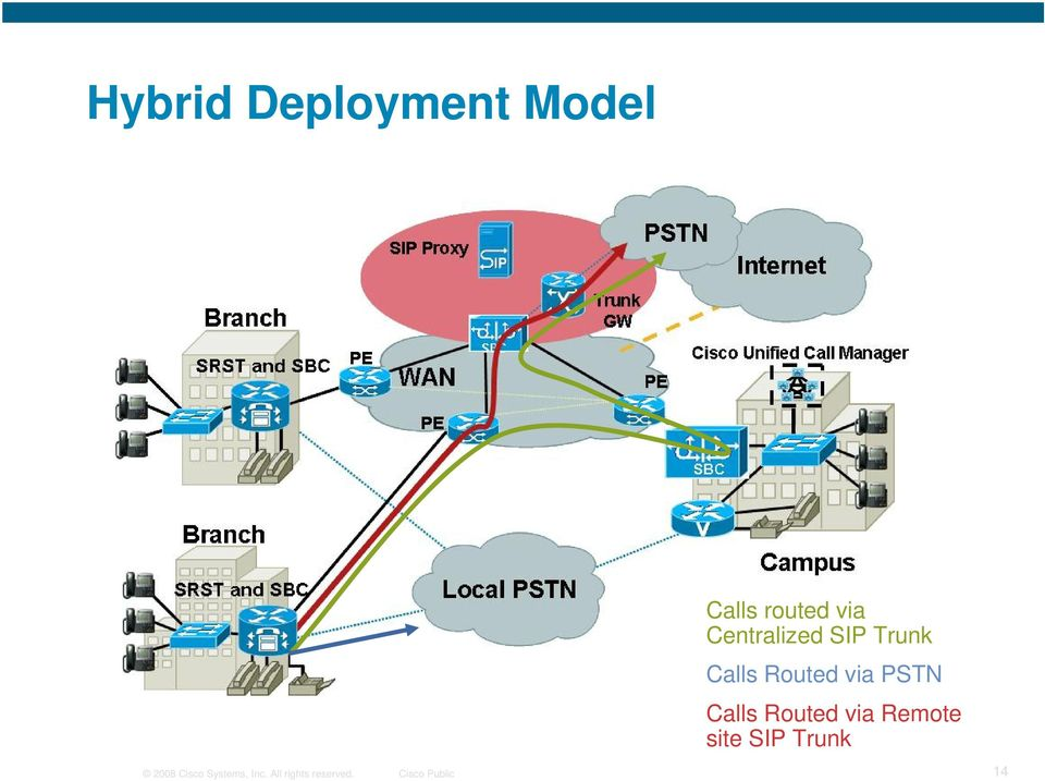 SIP Trunks for PSTN Access - PDF