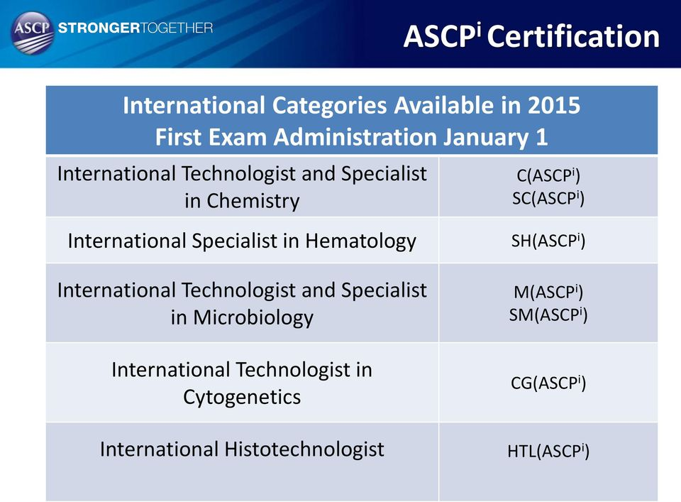 American Society For Clinical Pathology International