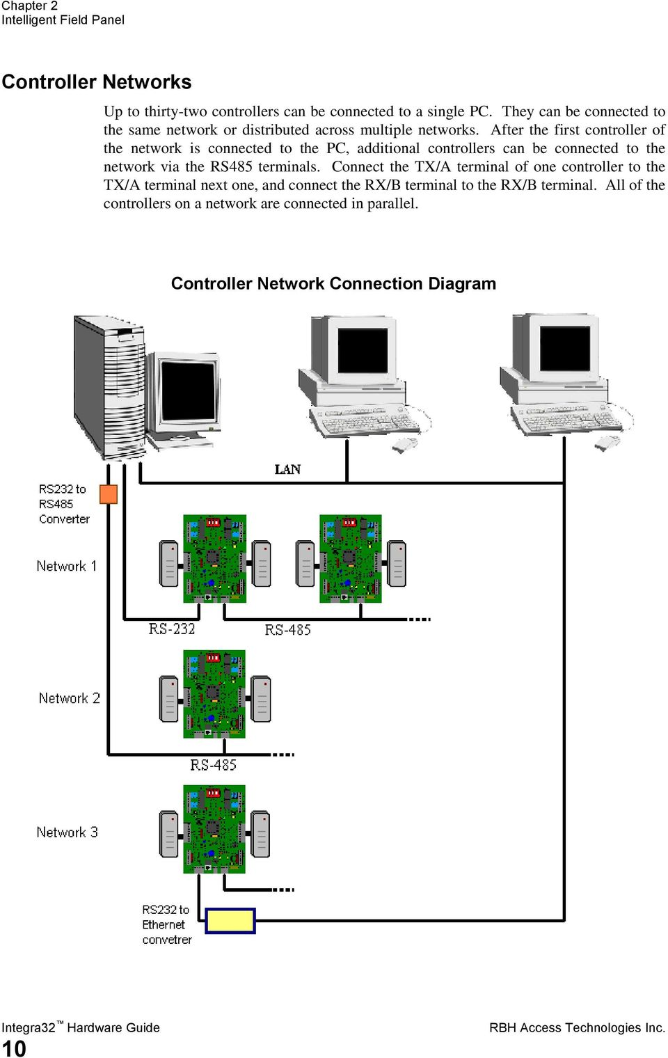 Dsx Panel Wiring Diagram Guide And Troubleshooting Of Access Control Diagrams One Rh 64 Moikensmarmelaedchen De 1042 Installation