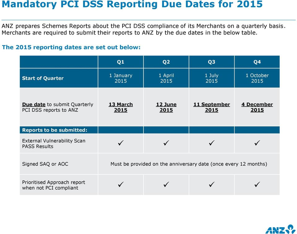 The 2015 reporting dates are set out below: Q1 Q2 Q3 Q4 Start of Quarter 1 January 2015 1 April 2015 1 July 2015 1 October 2015 Due date to submit Quarterly PCI DSS