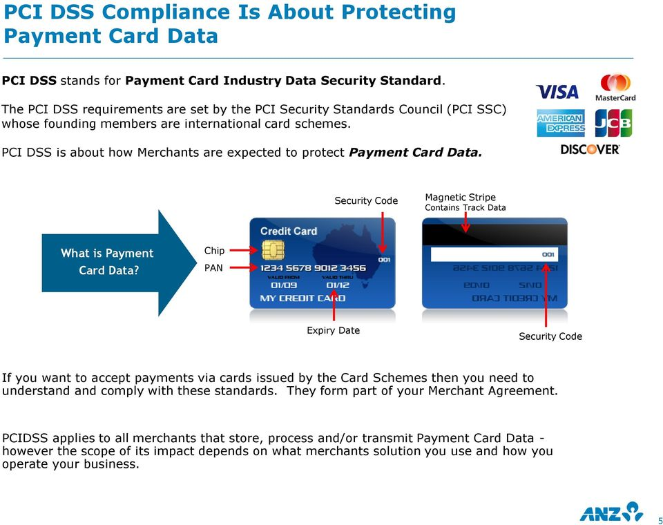 PCI DSS is about how Merchants are expected to protect Payment Card Data. Security Code Magnetic Stripe Contains Track Data What is Payment Card Data?