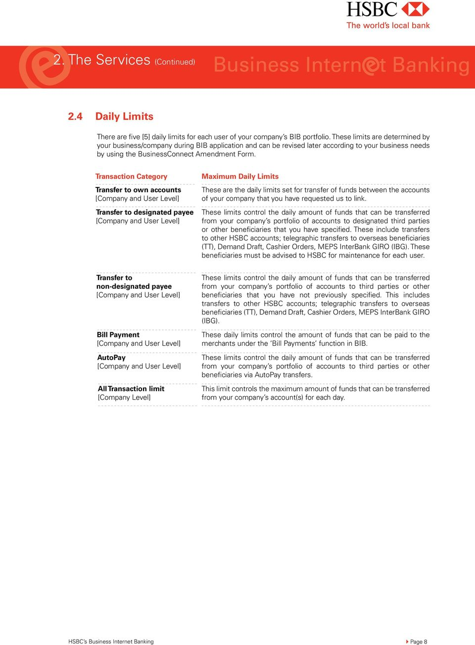 Your guide to  Issued by HSBC Bank Malaysia Berhad (Company No V