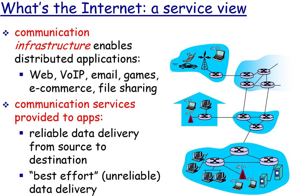 e-commerce, file sharing communication services provided to apps: