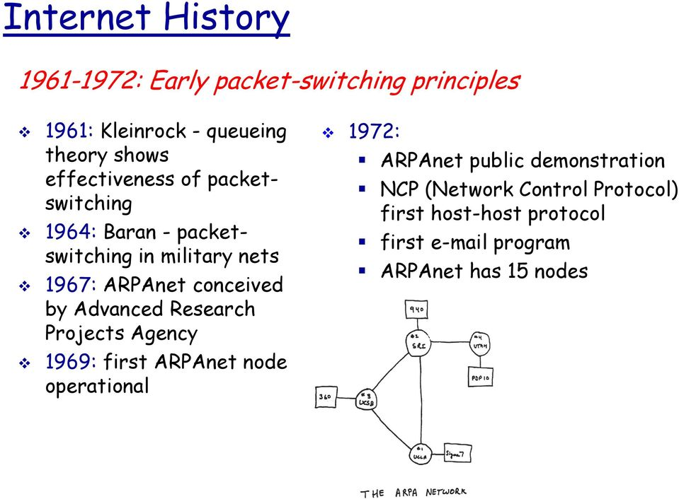 conceived by Advanced Research Projects Agency 1969: first ARPAnet node operational 1972: ARPAnet