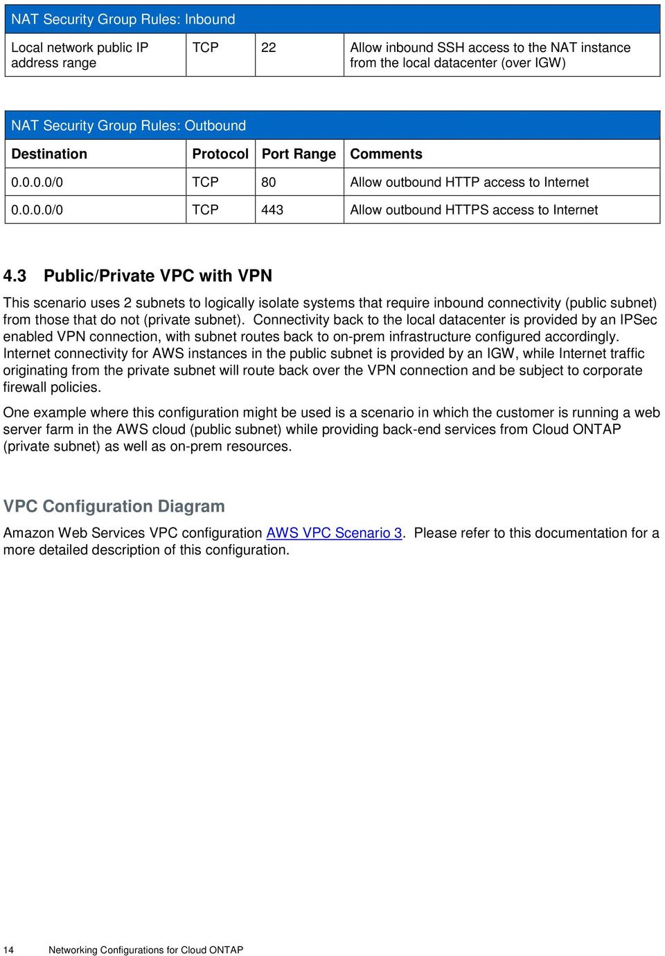 3 Public/Private VPC with VPN This scenario uses 2 subnets to logically isolate systems that require inbound connectivity (public subnet) from those that do not (private subnet).