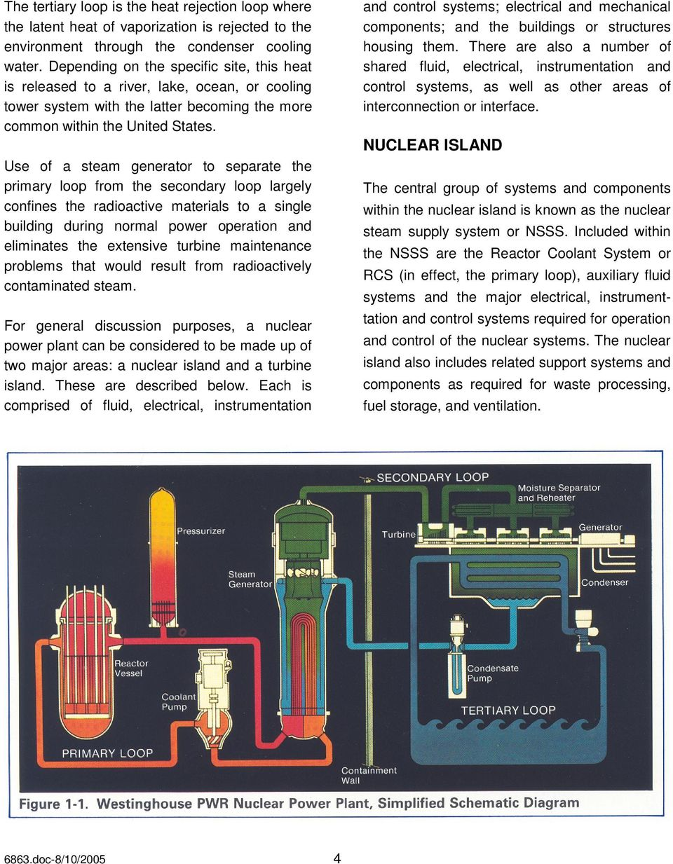The Westinghouse Pressurized Water Reactor Nuclear Power Plant Pdf With Diagram Tertiary Loop Is Heat Rejection Where Latent Of Vaporization Rejected 21