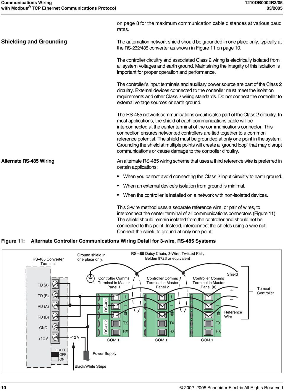 Amazing Data Bulletin Communications Wiring For Powerlink G3 Systems Class Wiring Digital Resources Timewpwclawcorpcom