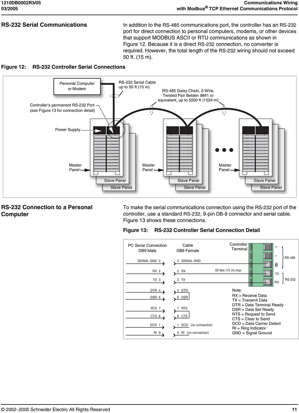 Data Bulletin Communications Wiring For Powerlink G3 Systems Class To Rj45 Rs232 Serial Cable Pinout On Db9 Ethernet Adapter Diagram Because It Is A Direct Rs 232 Connection No Converter Required However