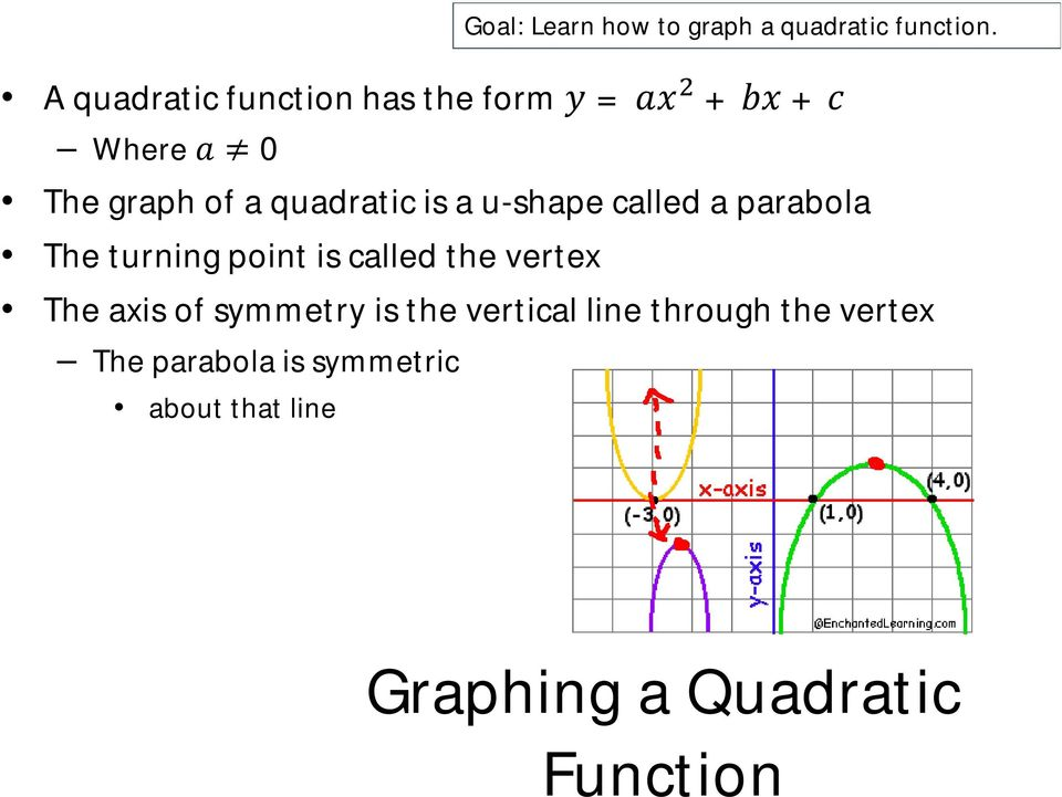 axis of symmetry is the vertical line through the vertex The parabola is symmetric