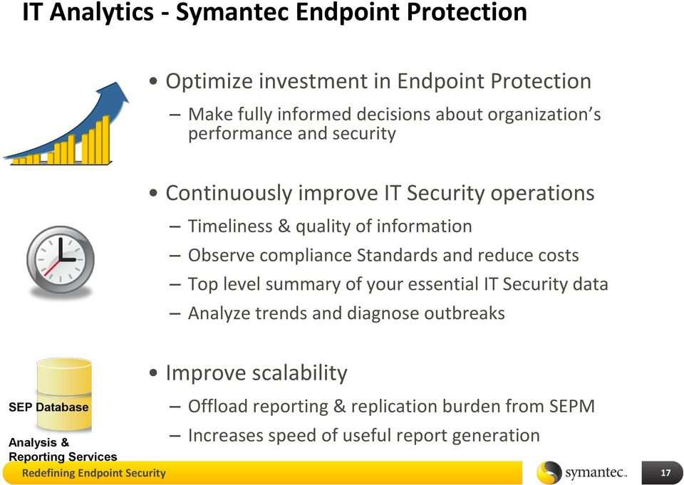 Redefining Endpoint Security: Symantec Endpoint Protection Russ