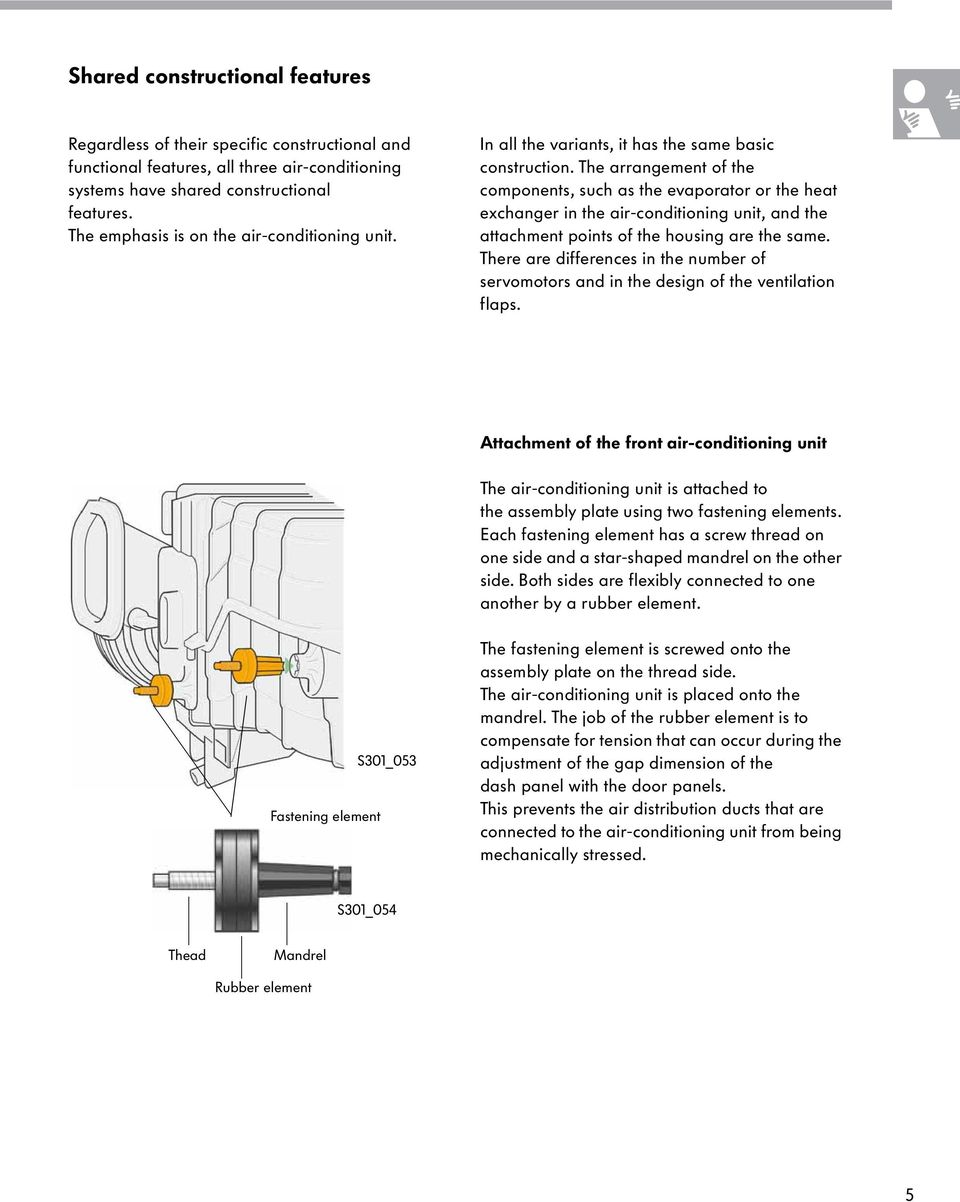 Touareg Heating Air Conditioning System Pdf Element Ac Compressor Assemblies Parts Diagram Car The Arrangement Of Components Such As Evaporator Or Heat Exchanger In