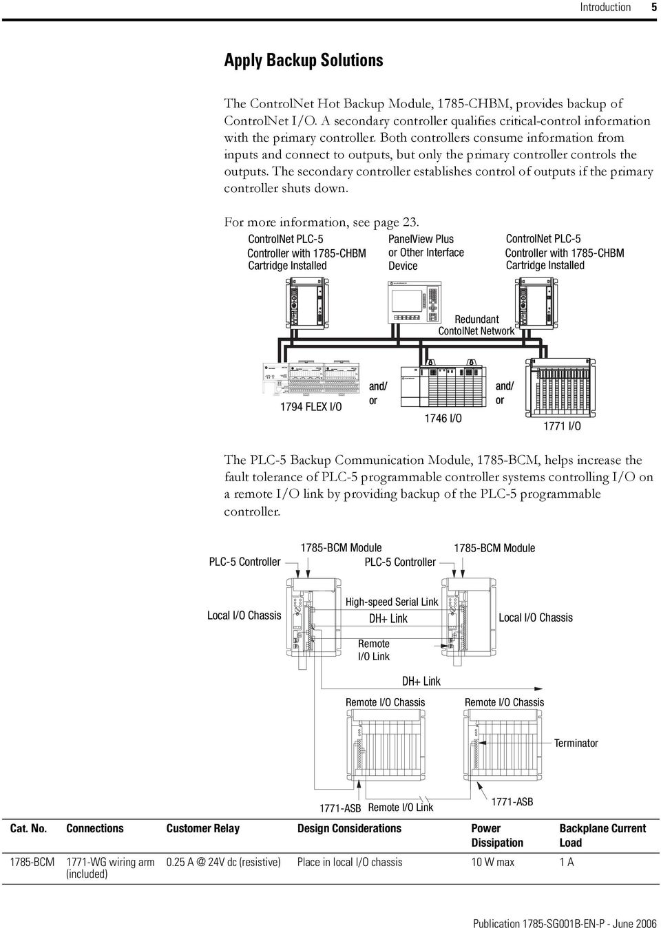 Plc 5 Programmable Controllers Selection Guide 1785 And Pdf Wiring Diagrams Both Consume Information From Inputs Connect To Outputs But Only The Primary Controller