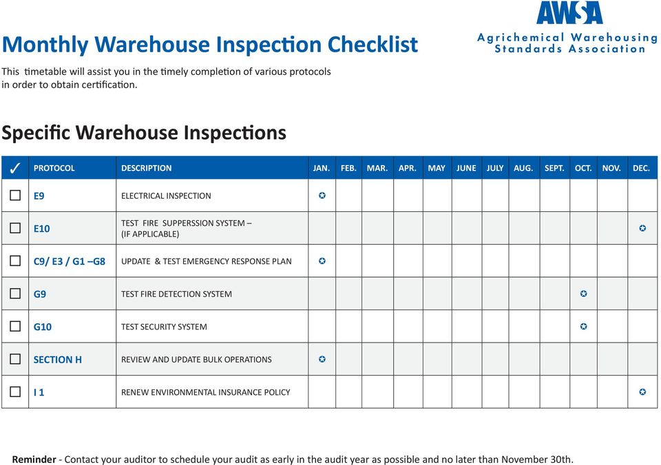 Monthly Warehouse Inspection Checklist