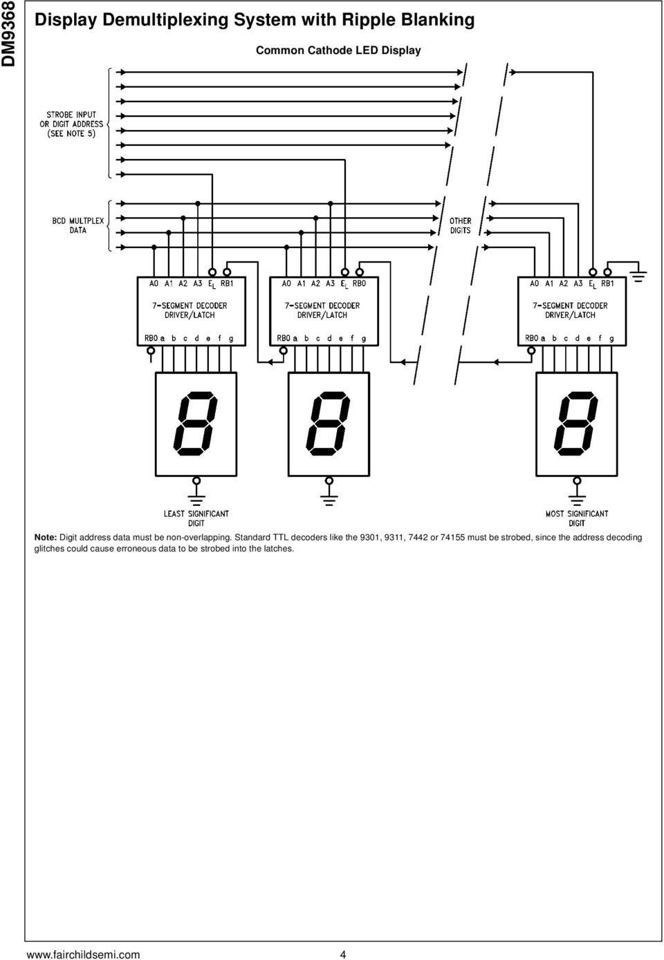 Dm Segment Decoder Driver Latch With Constant Current Source Outputs Logic Diagram For Bcd To 7 Standard Ttl Decoders Like The 9301 9311 7442 Or 74155 Must Be Strobed
