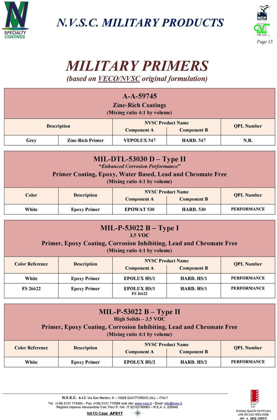 Nvsc Military Products Nvsc Military Coatings This Document