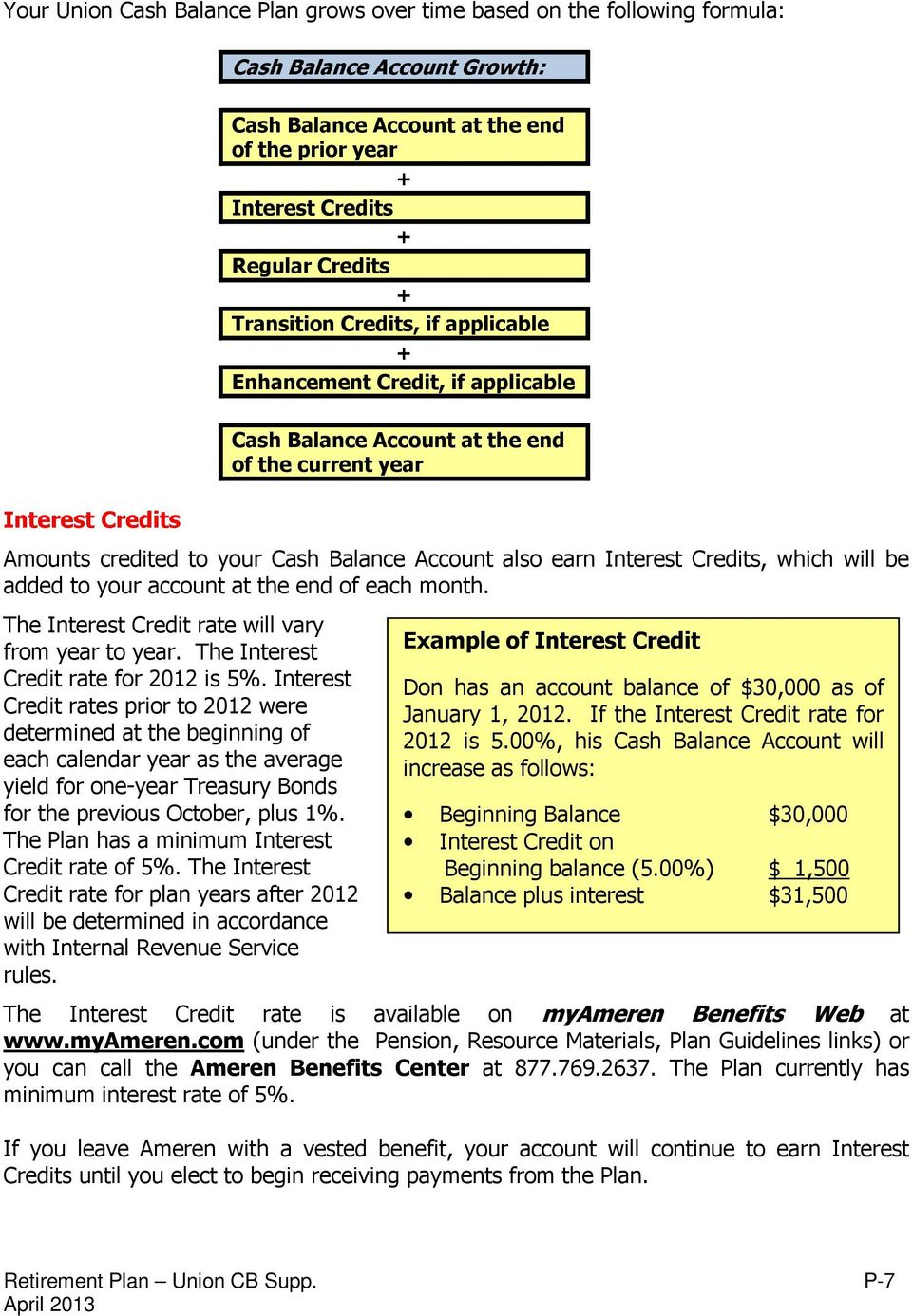 Interest Credits, which will be added to your account at the end of each month. The Interest Credit rate will vary from year to year. The Interest Credit rate for 2012 is 5%.
