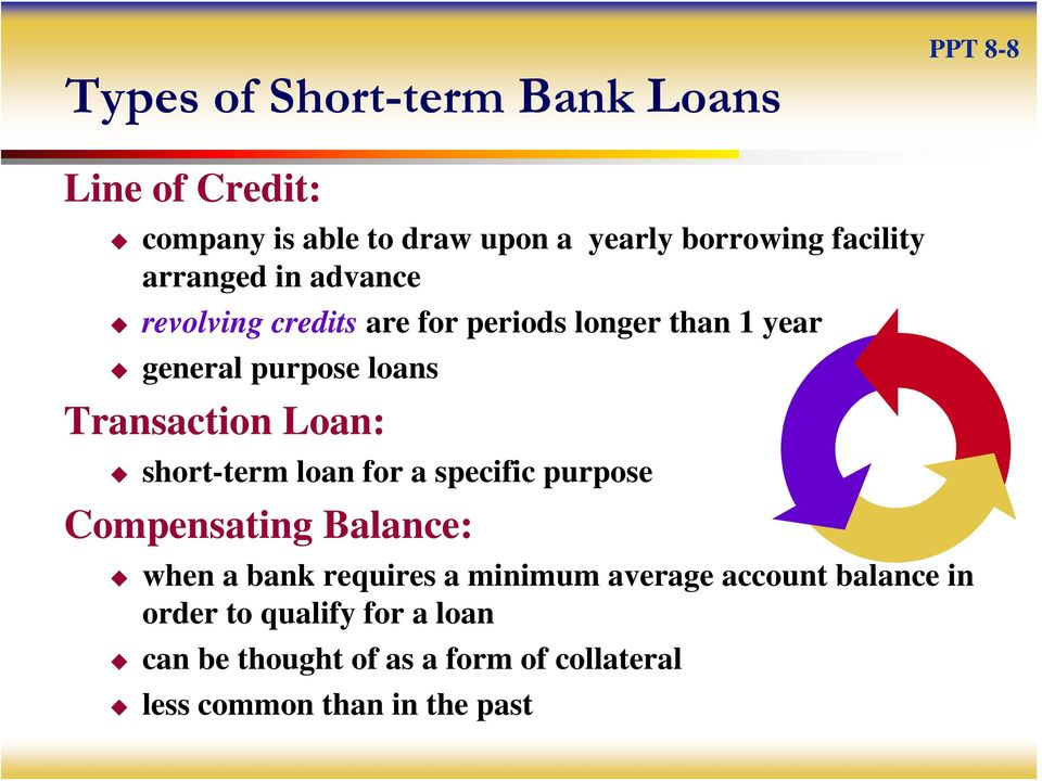Transaction Loan: short-term loan for a specific purpose Compensating Balance: when a bank requires a minimum