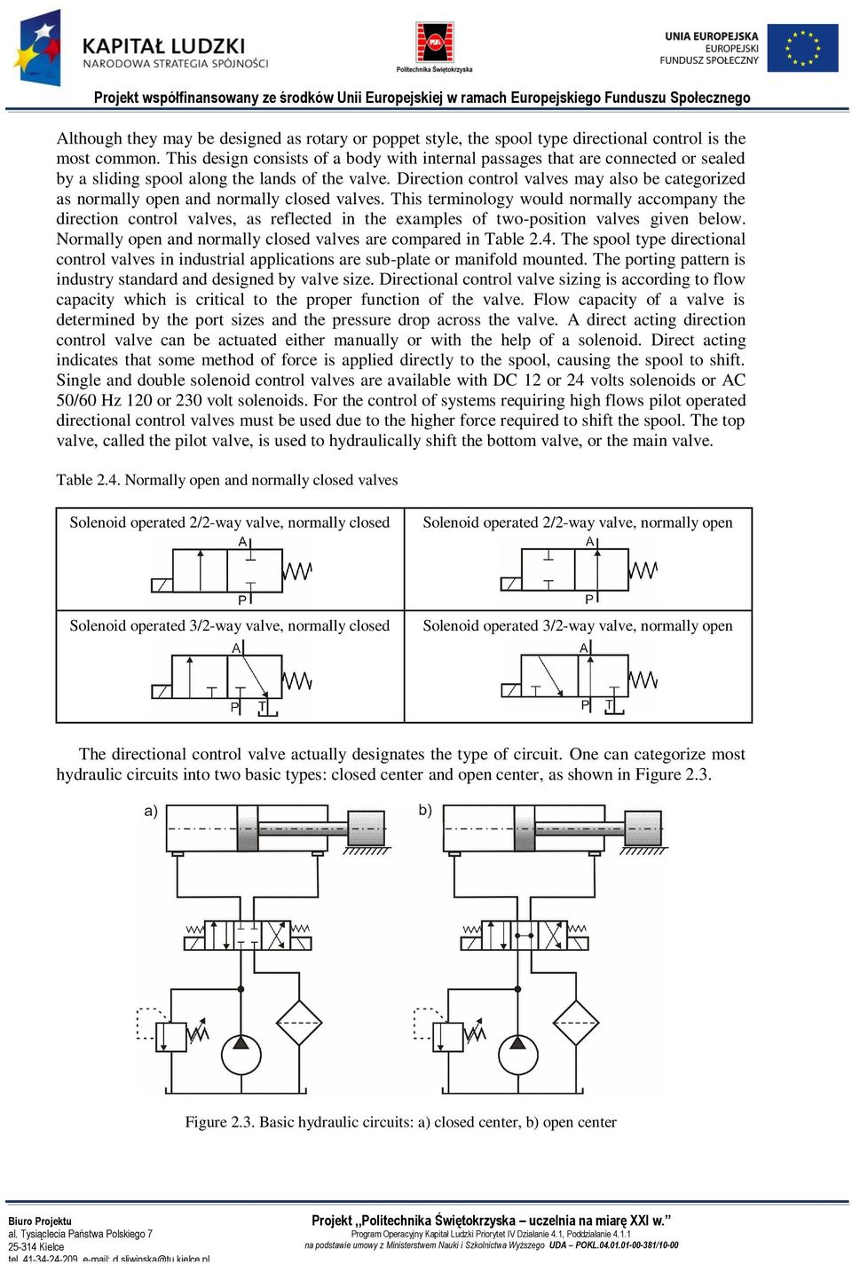 Academic Textbook Fluid Power Control Systems The Lecture 15 Hours This Application Diagram Indicates How Loadsensing Valves Direction May Also Be Categorized As Normally Open And Closed