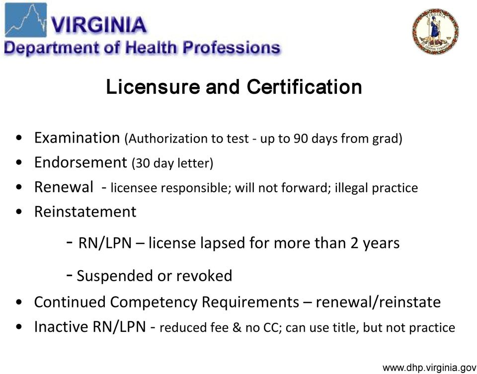 Virginia Board Of Nursing Overview Laws And Regulations Rnlpn