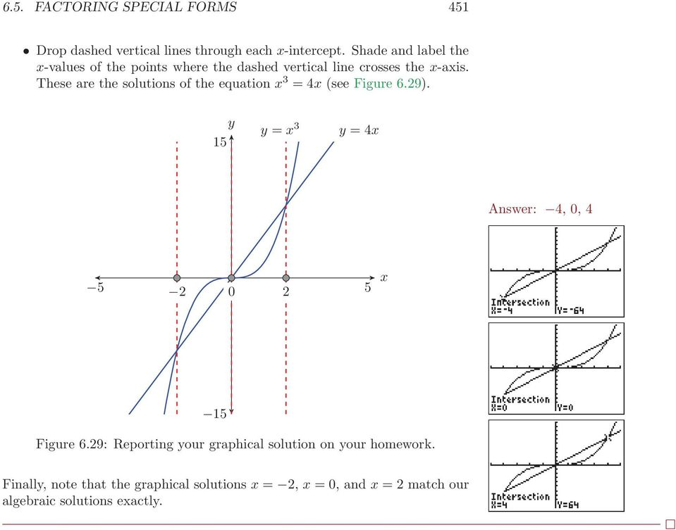 65 Factoring Special Forms Pdf