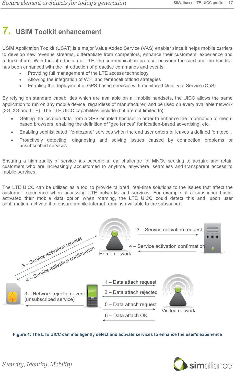 SIMalliance LTE UICC profile  This document is a collection of