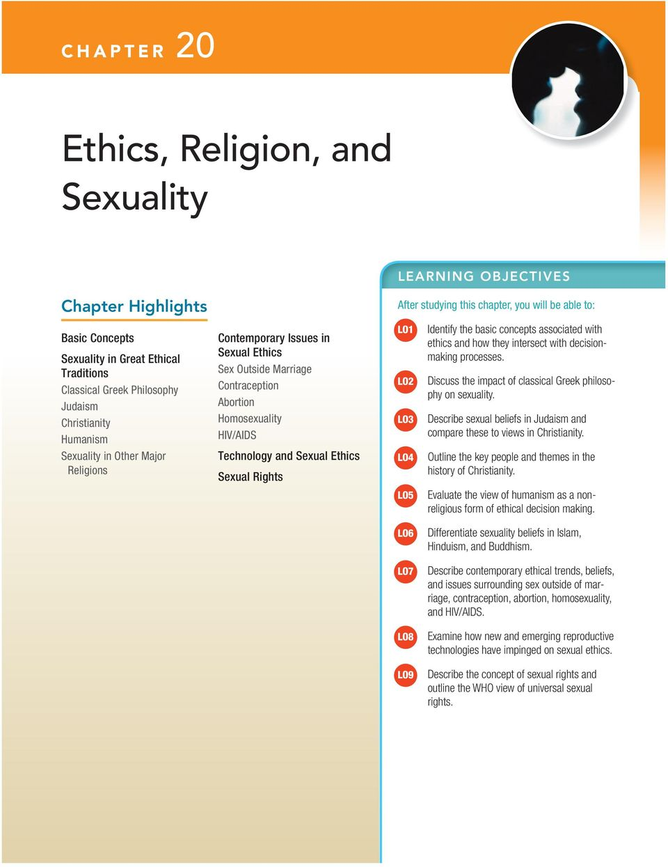 Contemporary sexual ethics