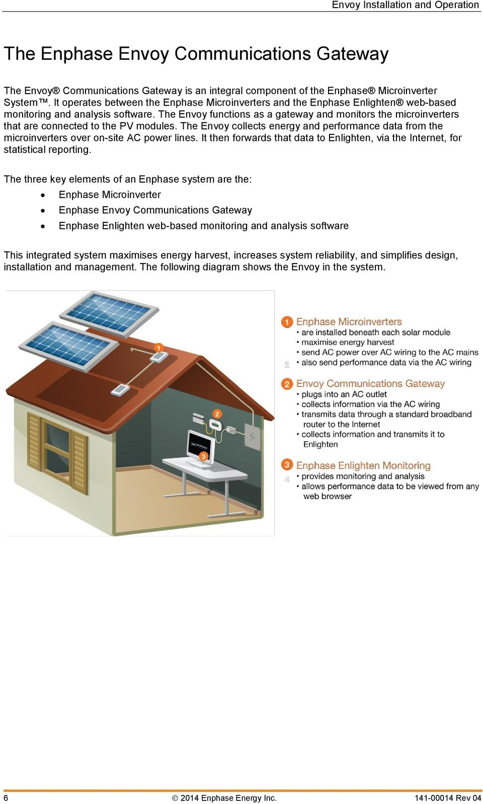 Envoy Communications Gateway Pdf Wiring Design Software Home Ac Diagram Electrical The Functions As A And Monitors Microinverters That Are Connected To Pv