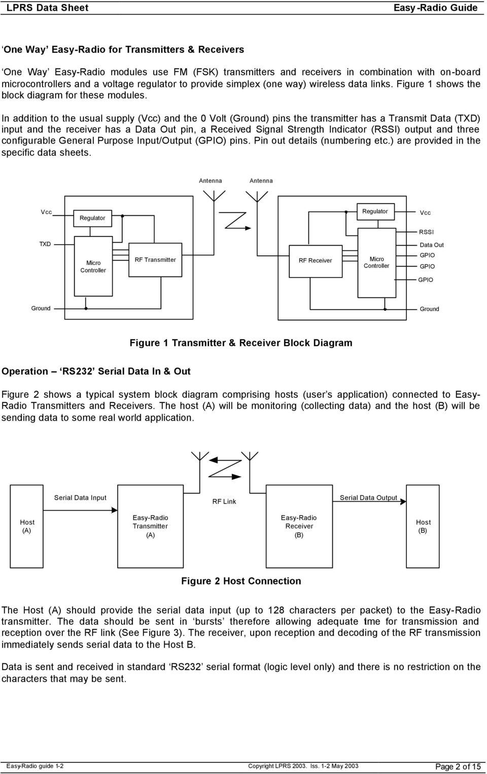 What Is Easy Radio Devices Covered Frequency Hopping Transceiver Figure 2 4 Fm Transmitter Block Diagram In Addition To The Usual Supply Vcc And 0 Volt Ground