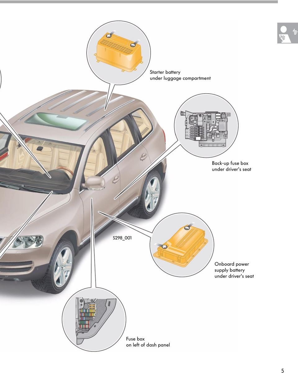 The Touareg Electrical System Pdf Peugeot E7 Fuse Box Location S298 001 Onboard Power Supply Battery