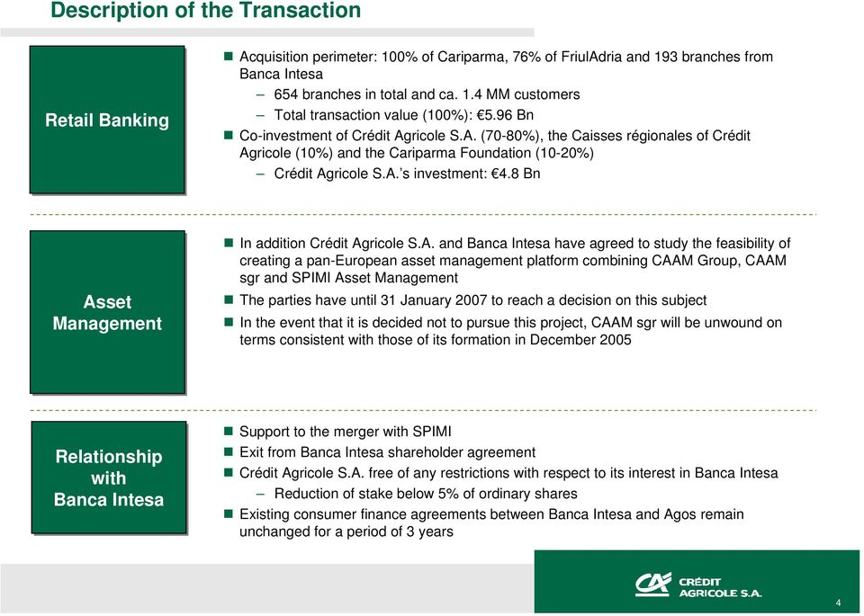friuladria credit agricole online banking