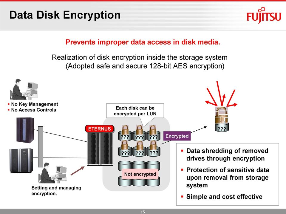 Management No Access Controls Each disk can be encrypted per LUN ETERNUS????????? Encrypted?