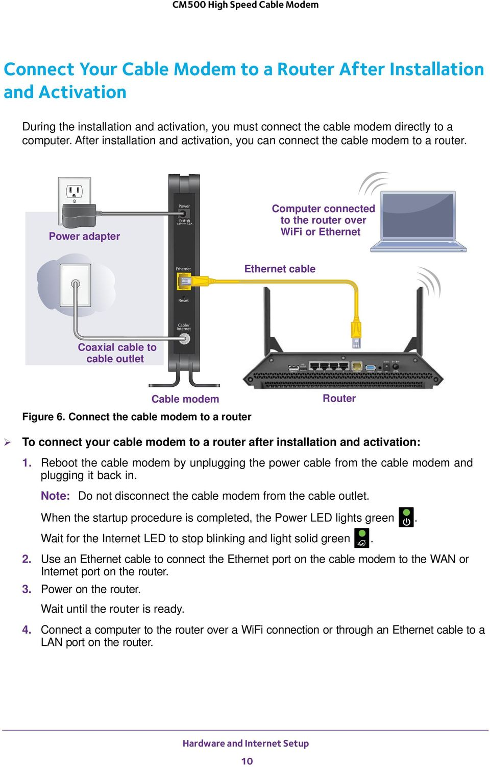 CM500 High Speed Cable Modem User Manual - PDF