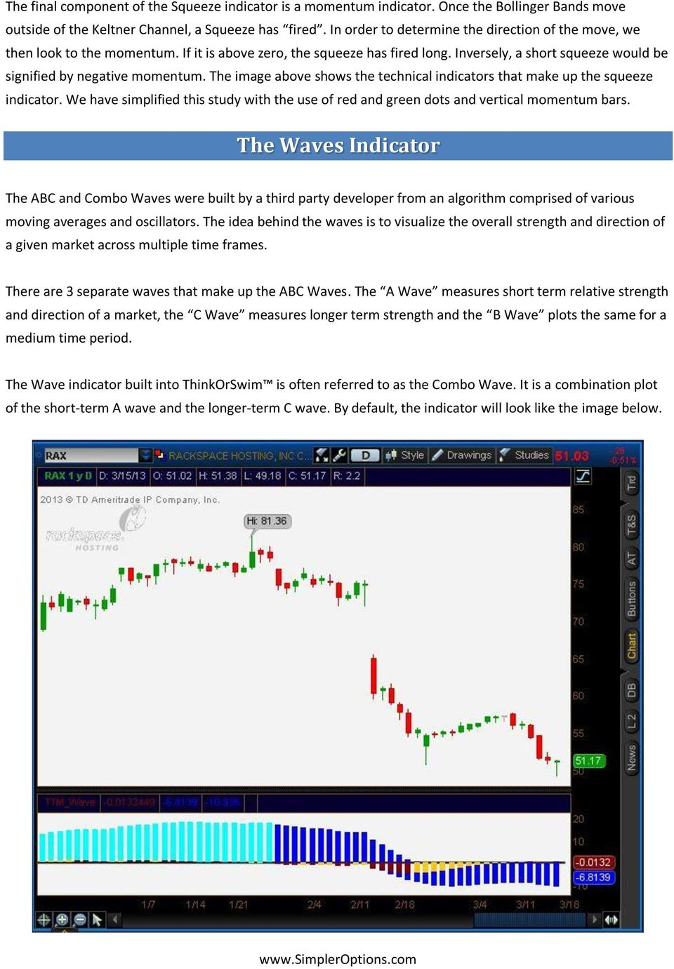 Simpler Options Indicator Guide An Informative Reference For