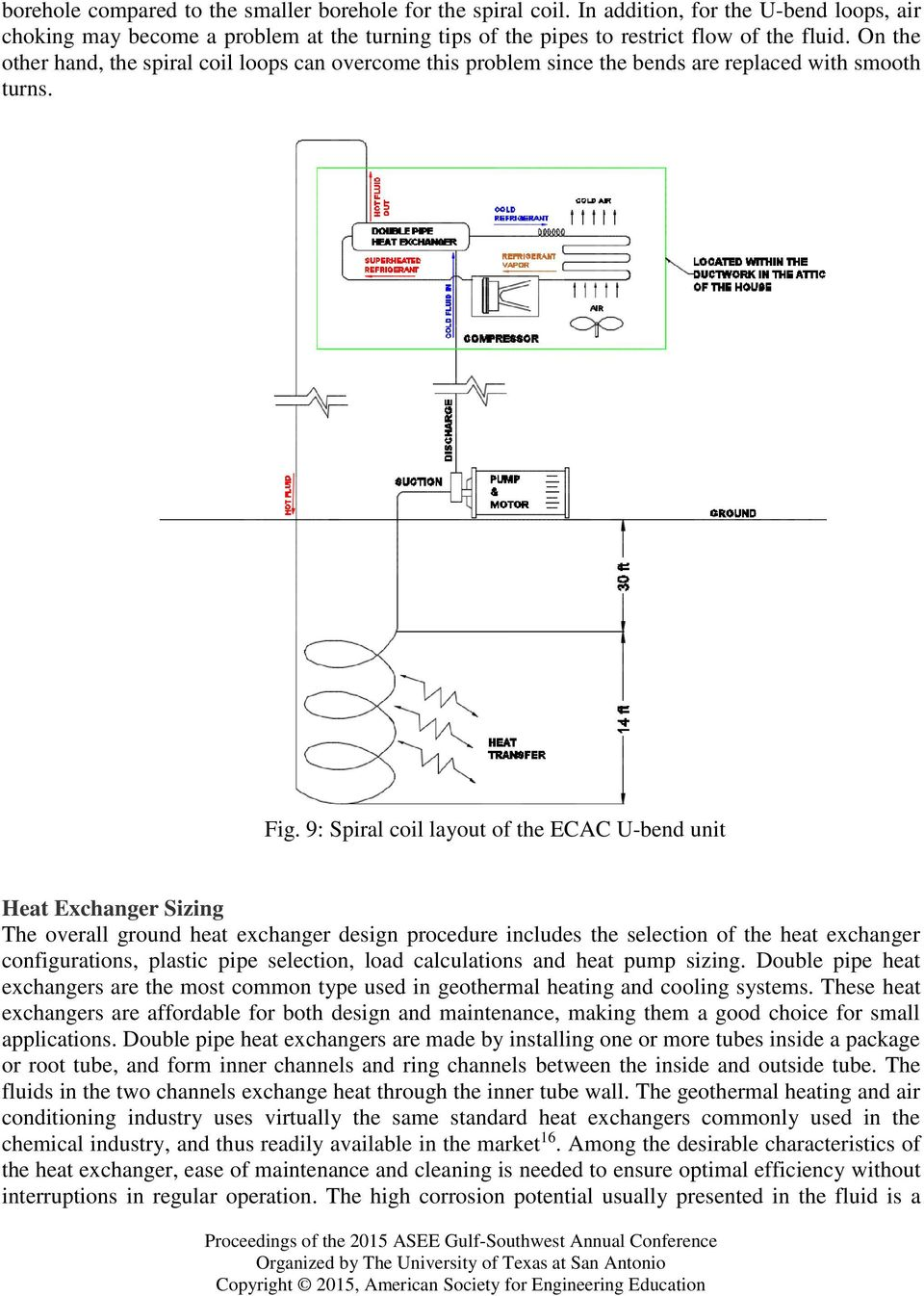 Earth Coupled Air Conditioning Unit Design Analysis Abstract Pdf Piping Layout Compressor 9 Spiral Coil Of The Ecac U Bend Heat Exchanger Sizing