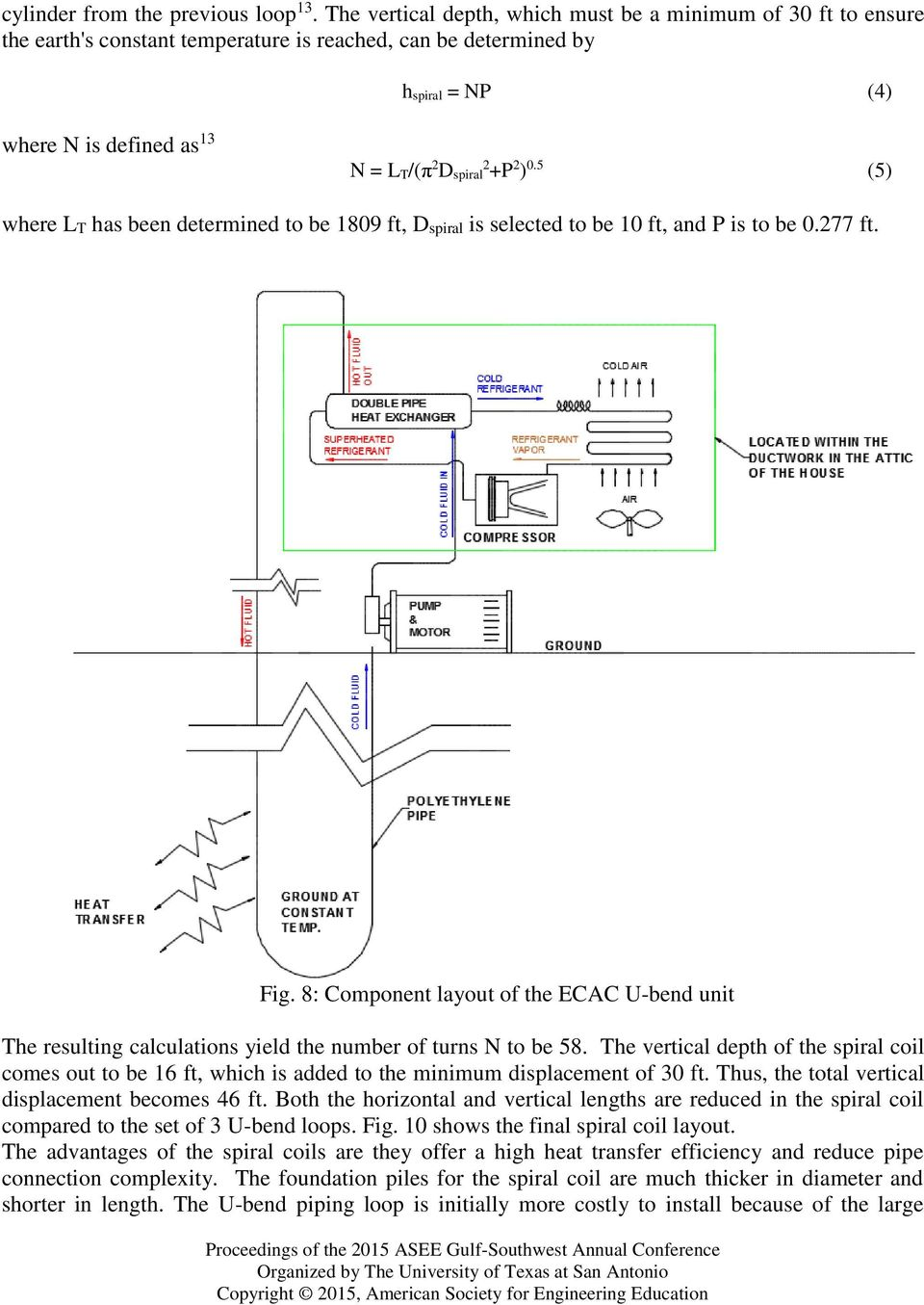 Earth Coupled Air Conditioning Unit Design Analysis Abstract Pdf Piping Layout Of Heat Exchanger 05 5 Where Lt Has Been Determined To Be 1809 Ft Dspiral