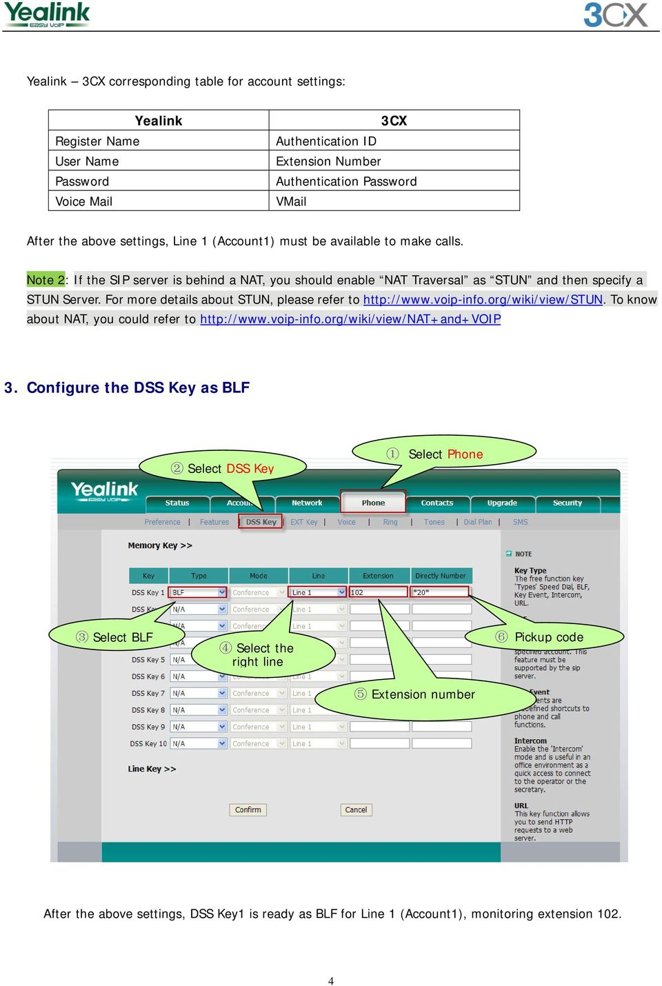 Configure Yealink IP Phones for 3CX Phone System - PDF
