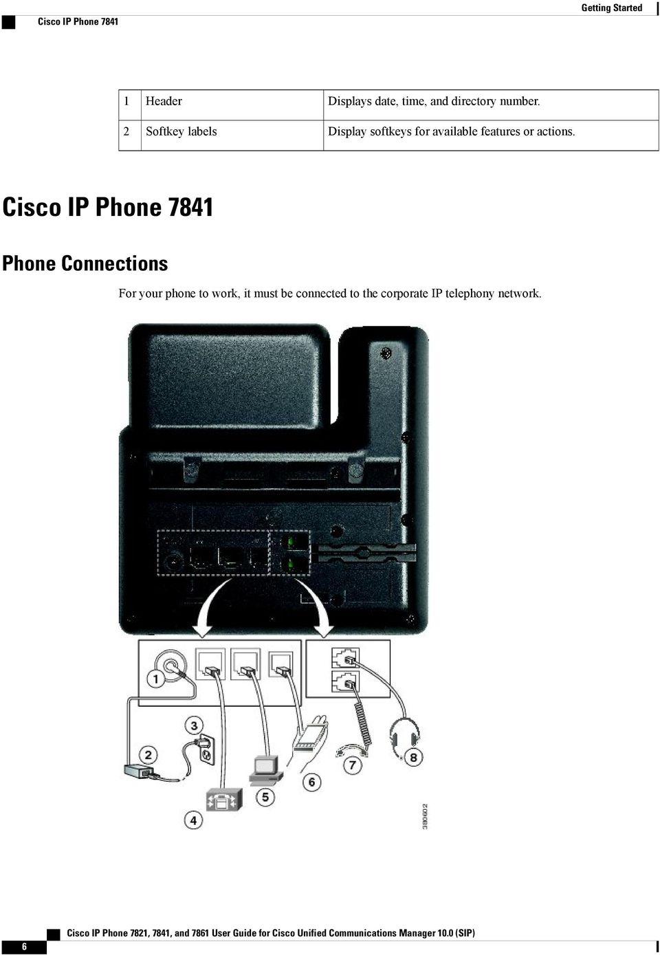 Cisco IP Phone 7821, 7841, and 7861 User Guide for Cisco