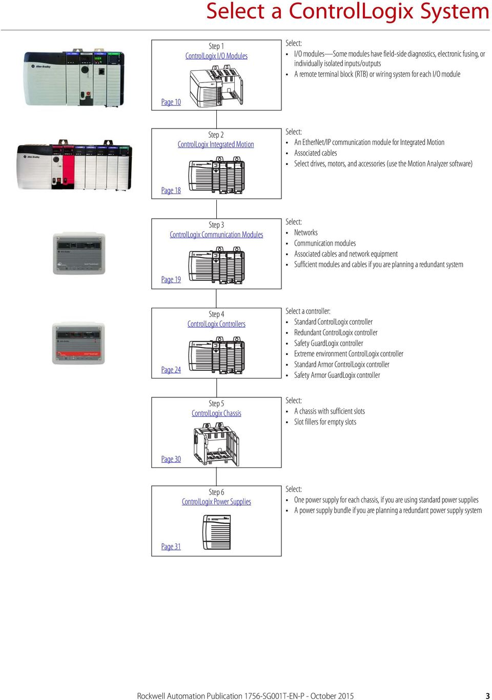 Selection Guide Controllogix System Series Catalog Numbers