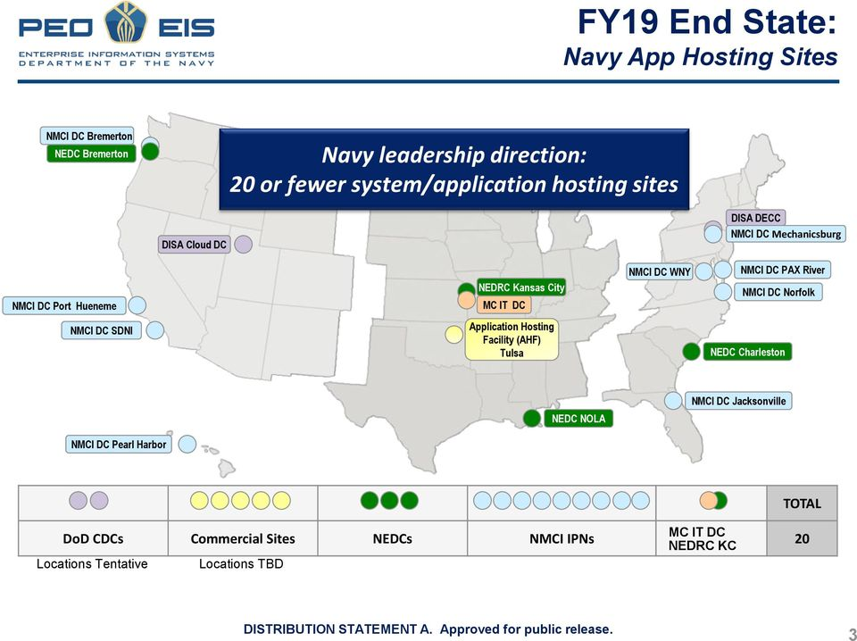 NGEN Re-compete Industry Day Navy Data Center Consolidation