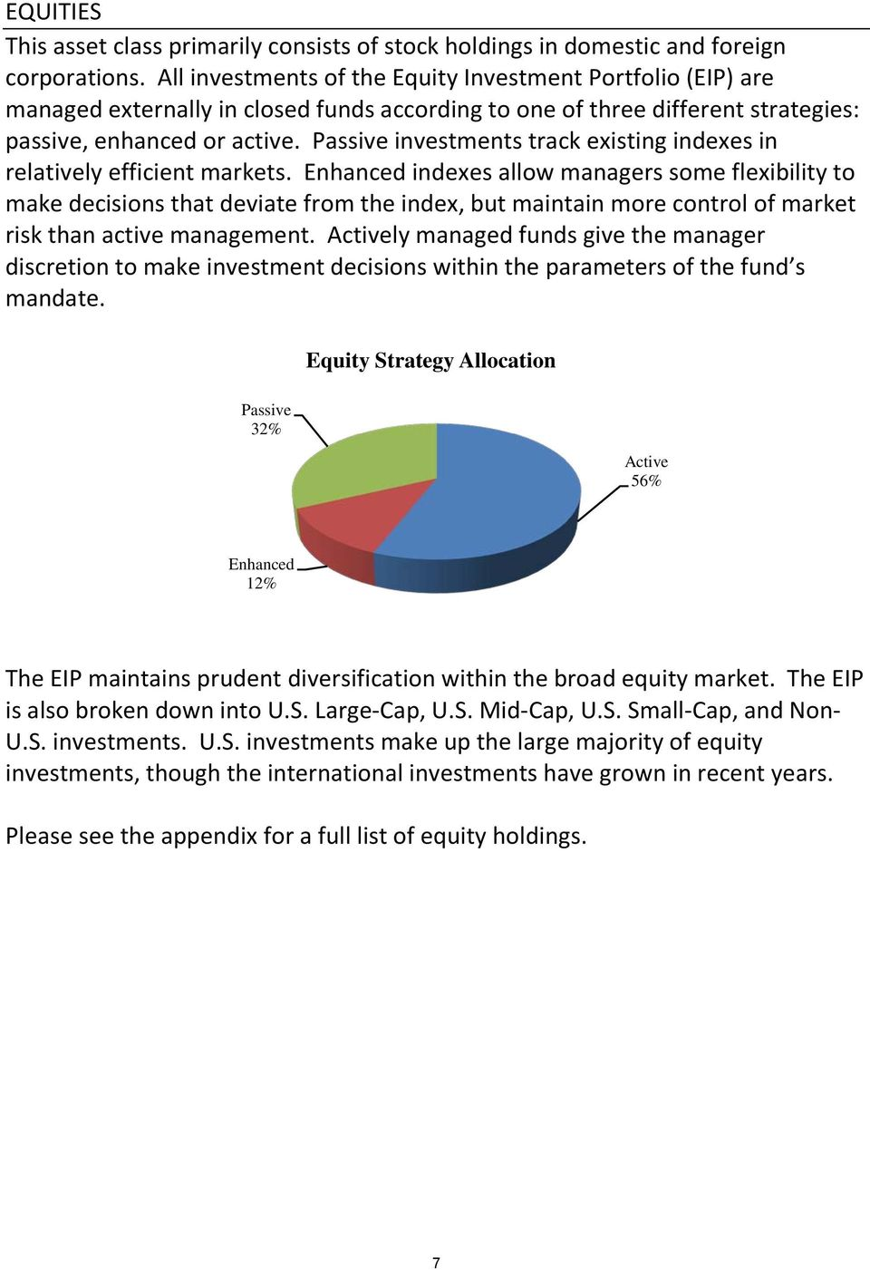 Annual Investment Report North Carolina Department of State